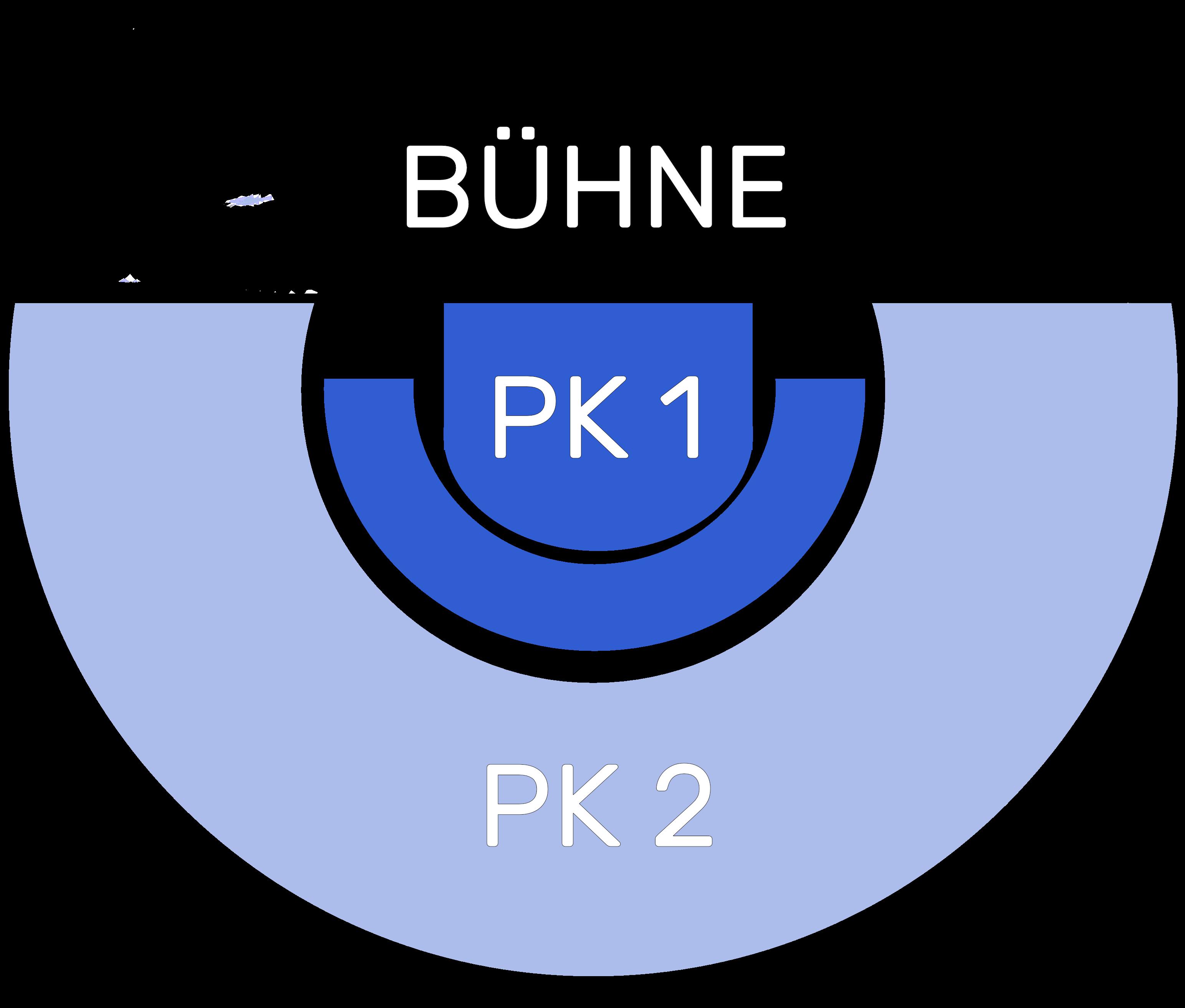 Saalplan München